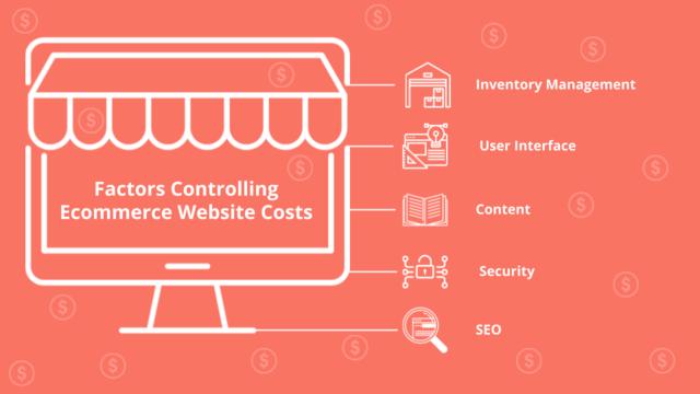 ecommerce website cost factor