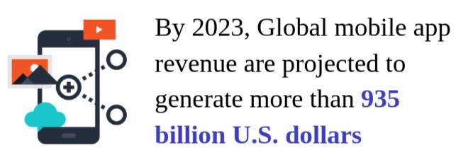 mobile app revenue stat