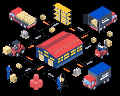 supply chain module